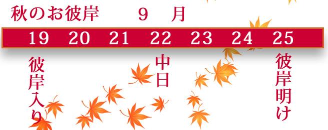 秋のお彼岸日逓